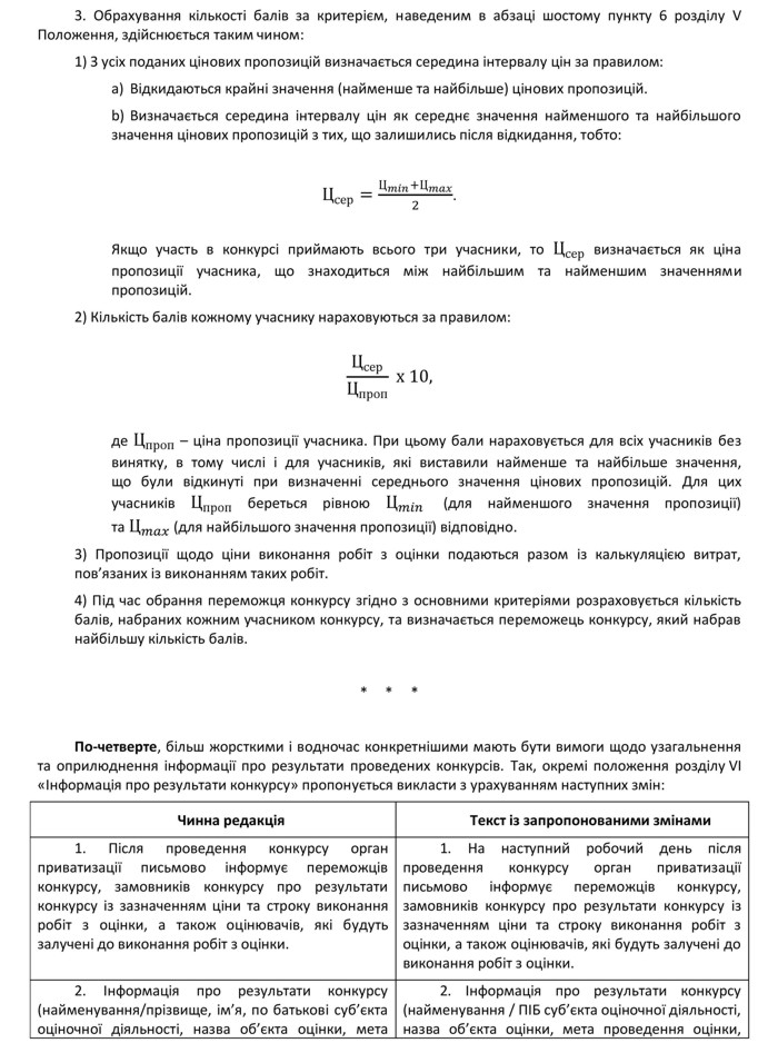 Vid-monopoliyi-do-konkurentsiyi-pro-konkursnyy-vidbir-subyektiv-otsinochnoyi-diyalnosti-6