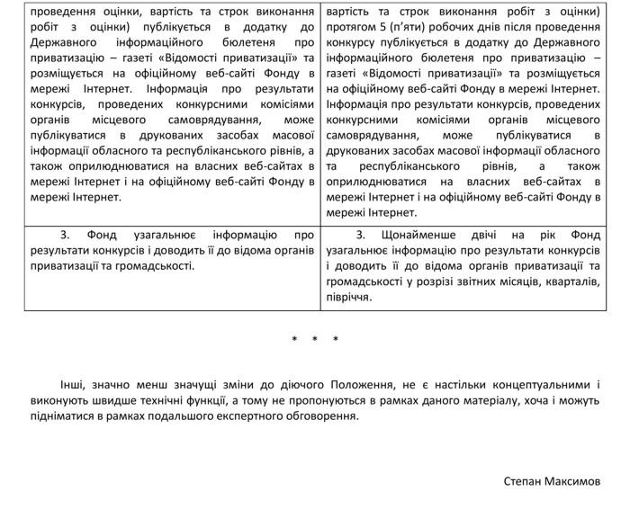 Vid-monopoliyi-do-konkurentsiyi-pro-konkursnyy-vidbir-subyektiv-otsinochnoyi-diyalnosti-7