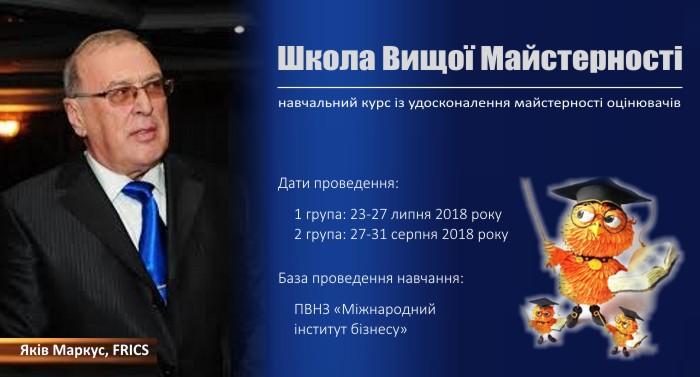 Yakov-Markus-SVM