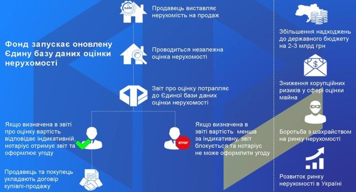 Zatverdzheno-novyy-Poryadok-vedennya-yedynoyi-bazy-danykh-zvitiv-pro-otsinku