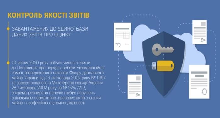 FDMU-Pro-kontrol-yakosti-zvitiv-zavantazhenykh-do-Yedynoyi-bazy-danykh-zvitiv-pro-otsinku