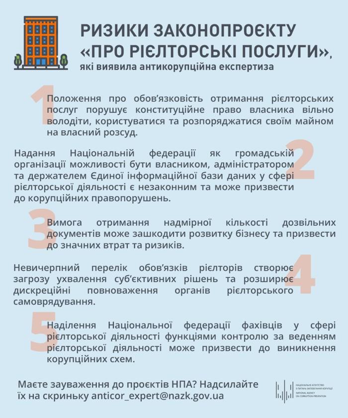 NAZK-nazvalo-koruptsiohenni-ryzyky-u-zakonoproekti_3618_2